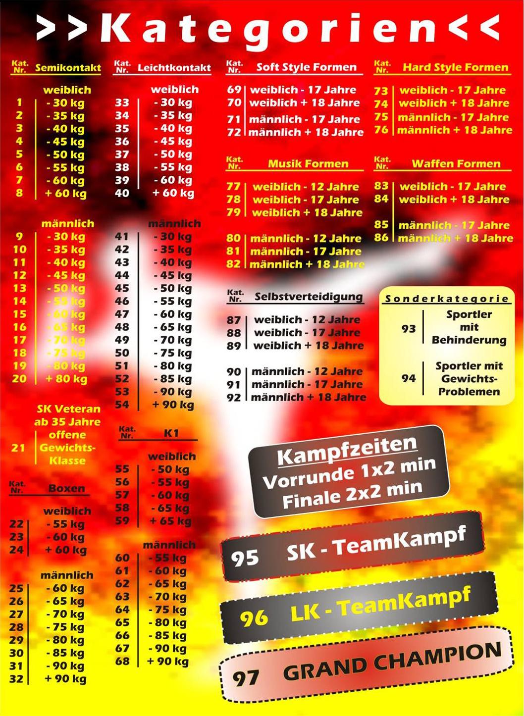 Deutsche Meisterschaft 2018 in Bielefeld am 7 Juli (1)